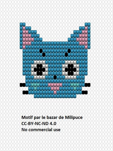diagramme+de+happy-le+bazar+de+milipuce+Emilie+GILSON
