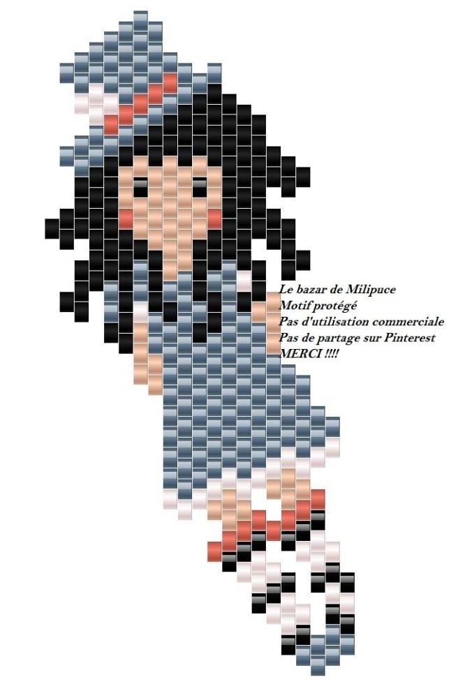 poupée gorjuss le bazar de milipuce modif