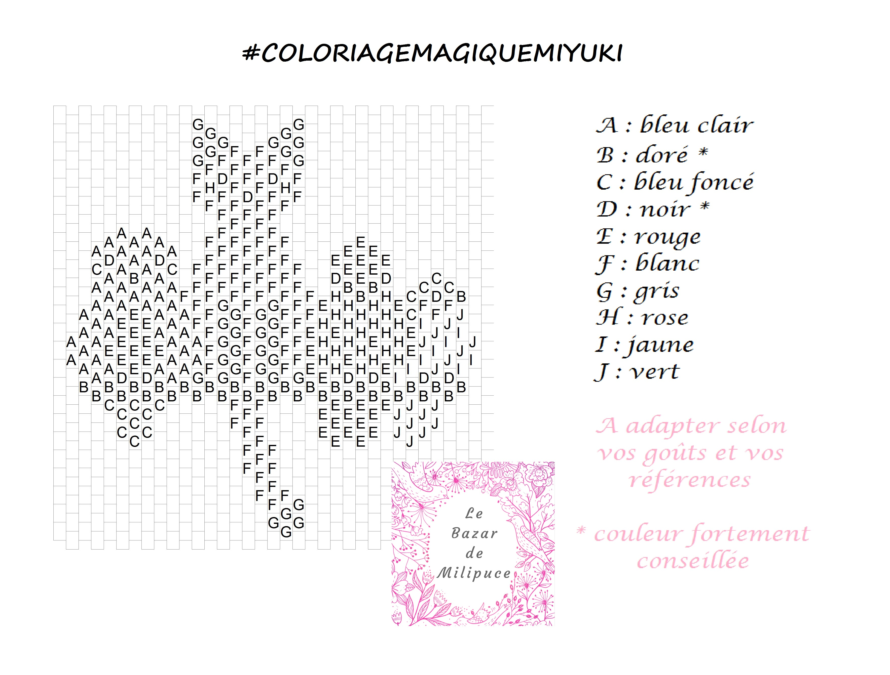 le bazar de milipuce coloriage magique